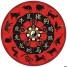Kinų astrologija